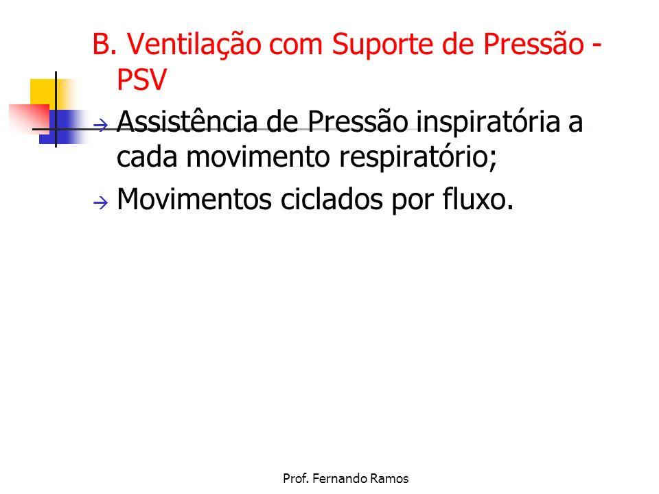 B. Ventilação com Suporte de Pressão -PSV