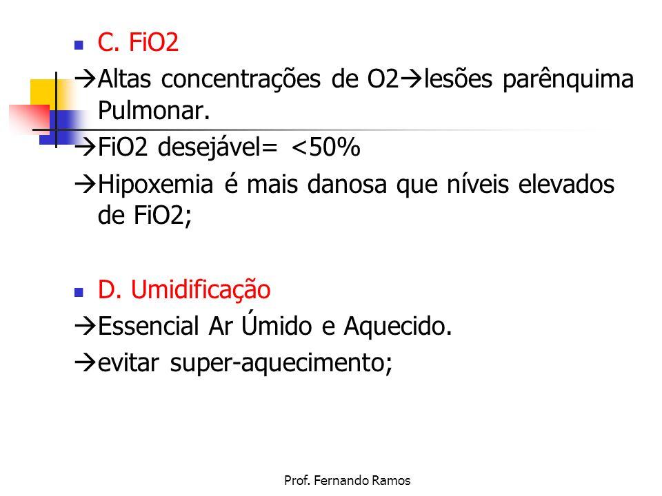Altas concentrações de O2lesões parênquima Pulmonar.