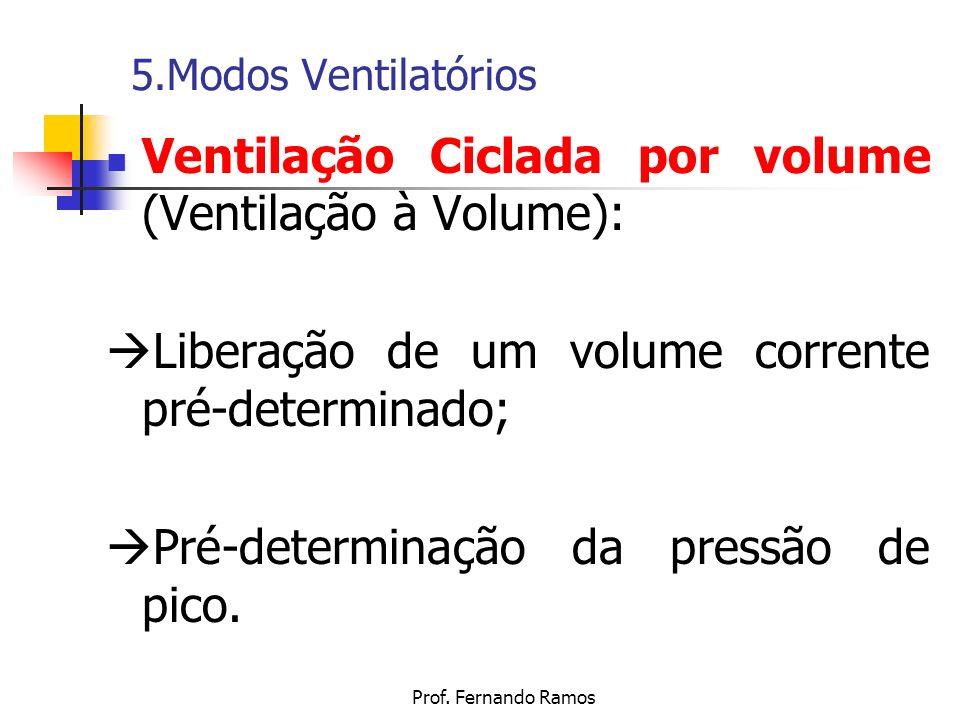 Ventilação Ciclada por volume (Ventilação à Volume):