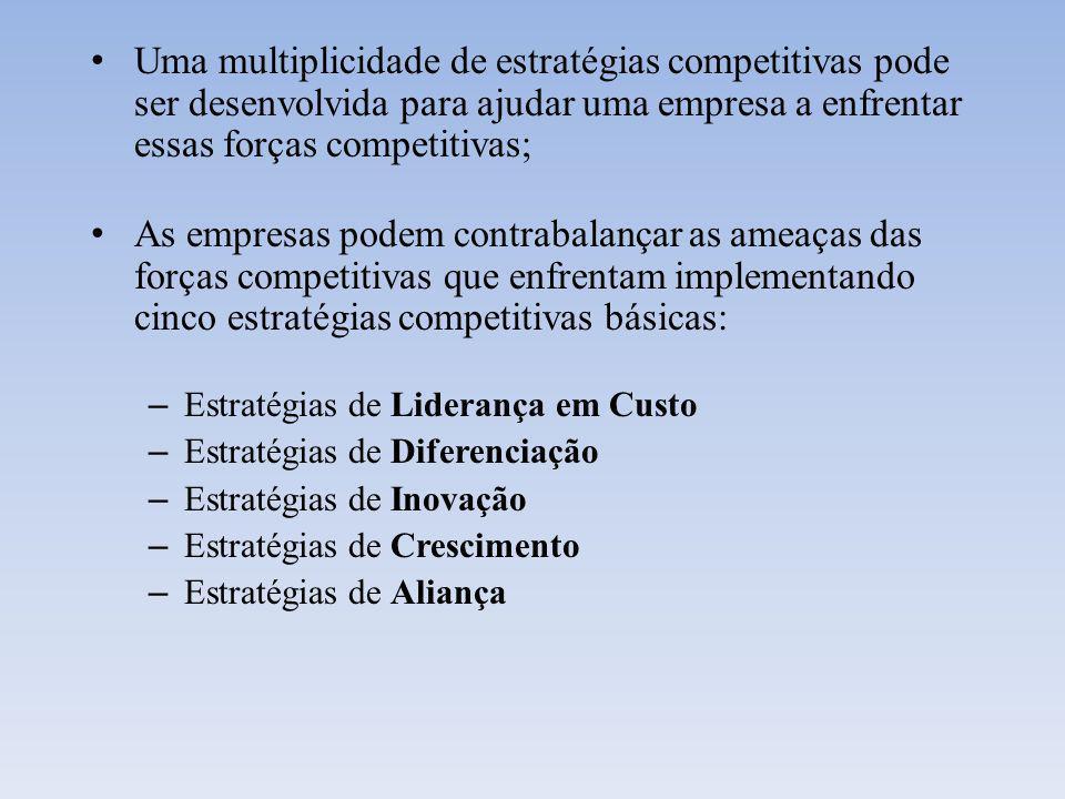 Uma multiplicidade de estratégias competitivas pode ser desenvolvida para ajudar uma empresa a enfrentar essas forças competitivas;