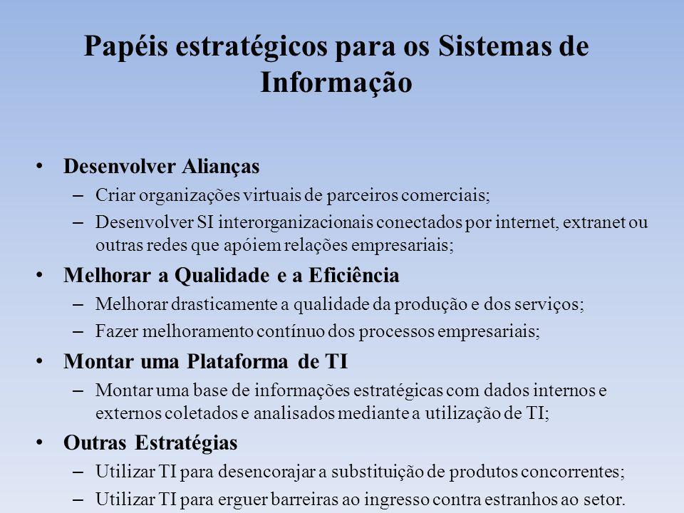 Papéis estratégicos para os Sistemas de Informação