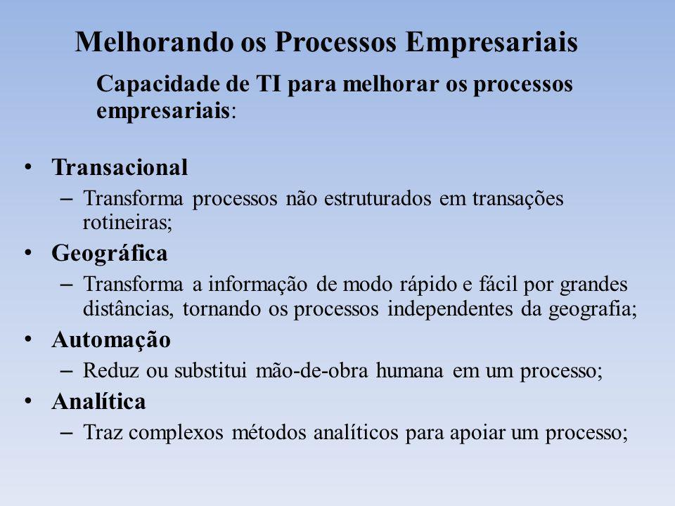 Melhorando os Processos Empresariais
