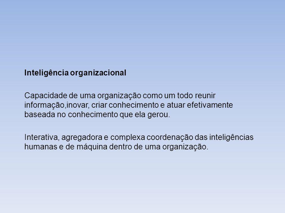 Inteligência organizacional Capacidade de uma organização como um todo reunir informação,inovar, criar conhecimento e atuar efetivamente baseada no conhecimento que ela gerou.