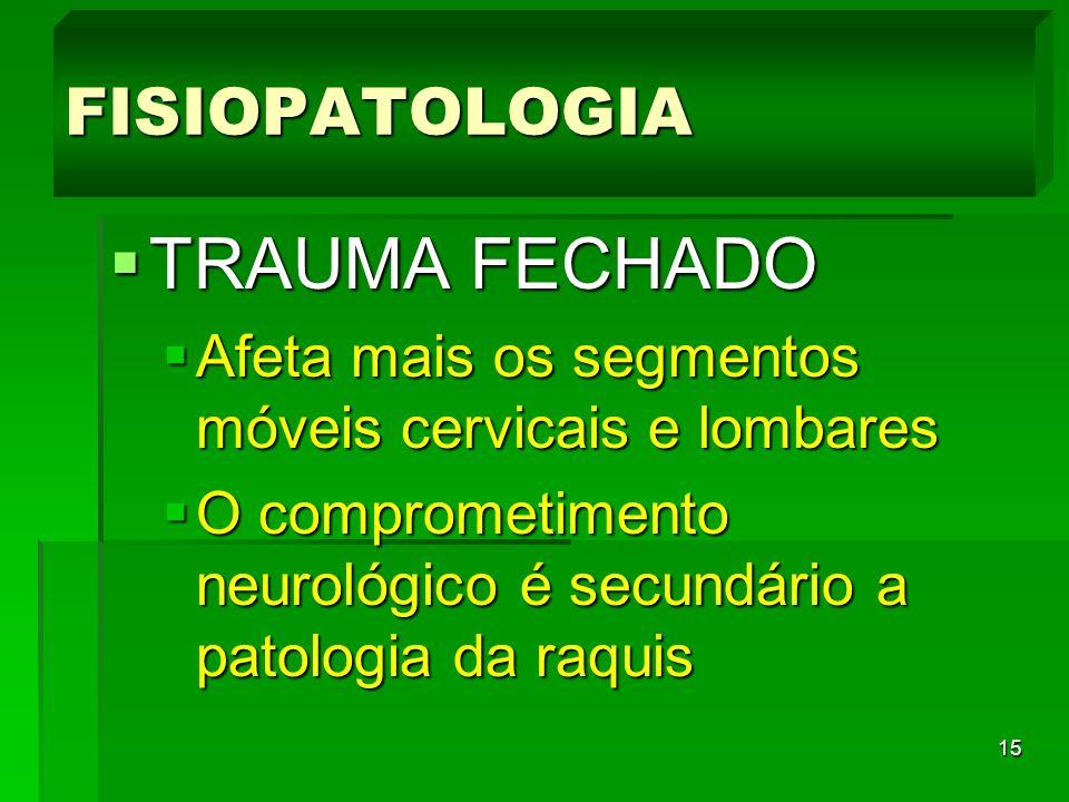 TRAUMA FECHADO FISIOPATOLOGIA