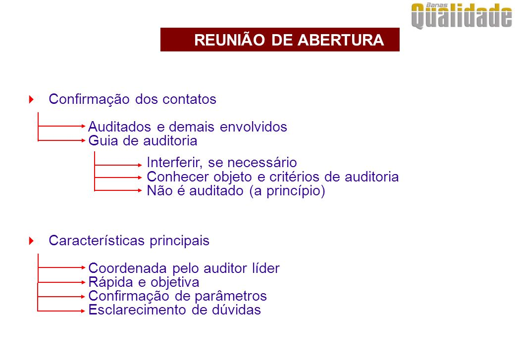 REUNIÃO DE ABERTURA Confirmação dos contatos