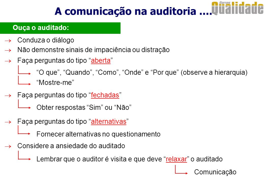 A comunicação na auditoria ....