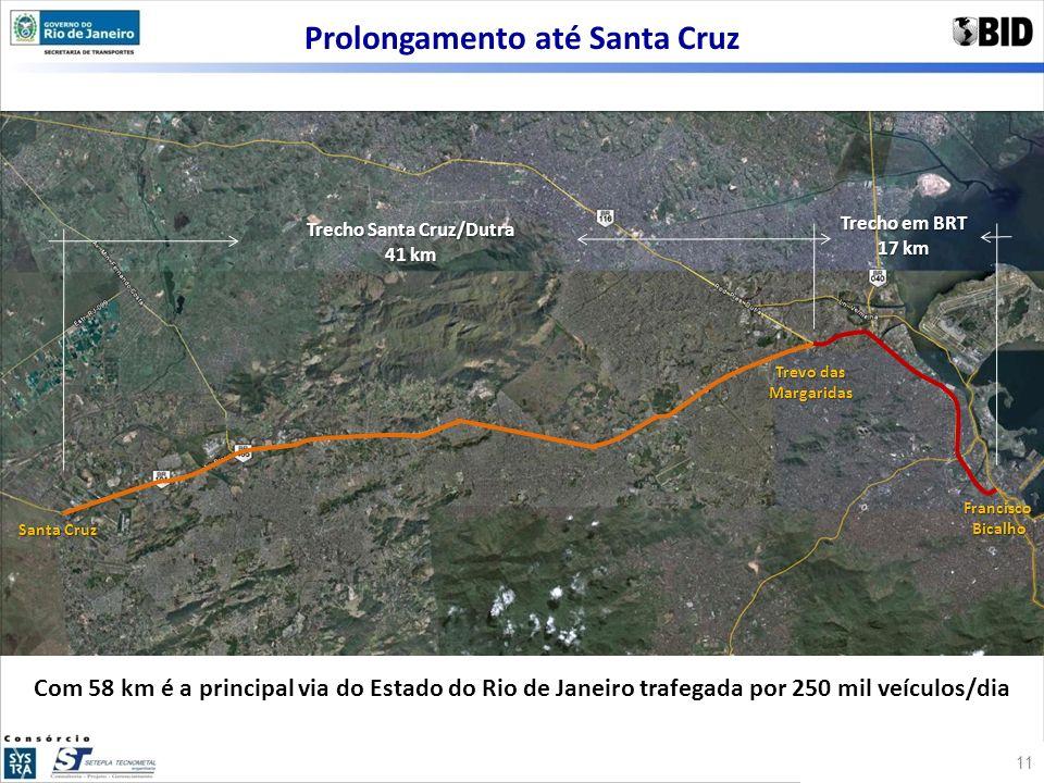 Prolongamento até Santa Cruz