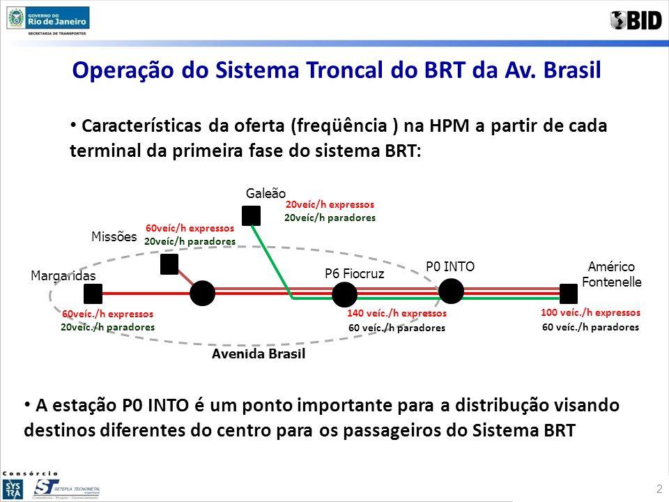 Operação do Sistema Troncal do BRT da Av. Brasil