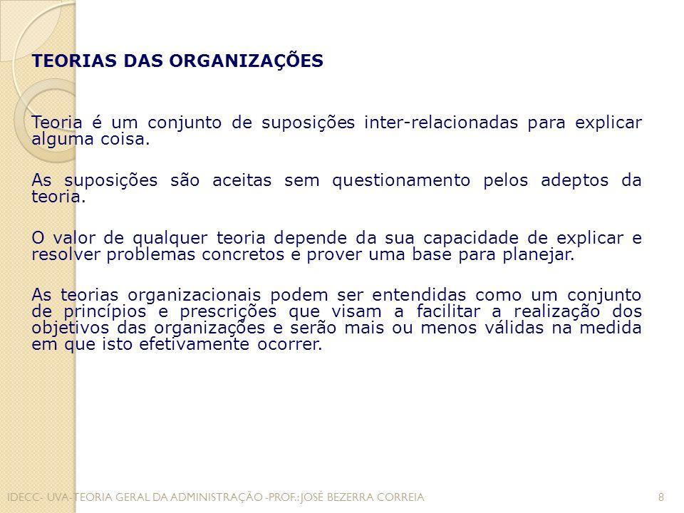 TEORIAS DAS ORGANIZAÇÕES