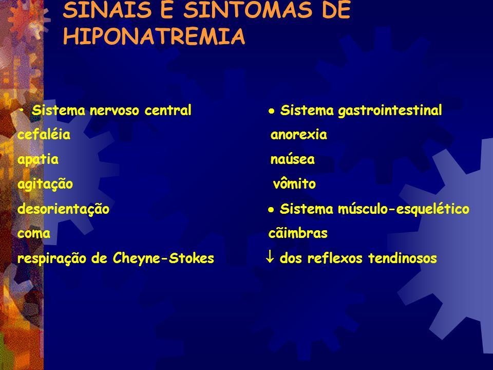 SINAIS E SINTOMAS DE HIPONATREMIA