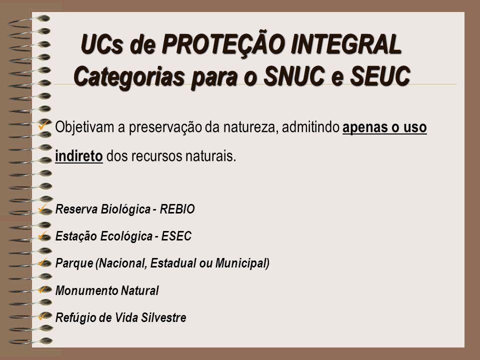 UCs de PROTEÇÃO INTEGRAL Categorias para o SNUC e SEUC