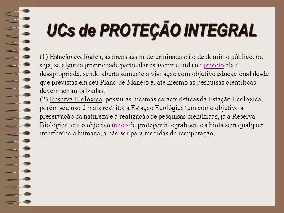UCs de PROTEÇÃO INTEGRAL