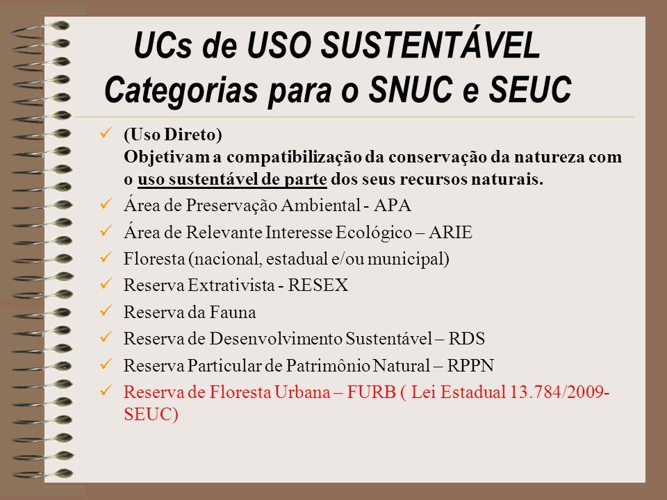 UCs de USO SUSTENTÁVEL Categorias para o SNUC e SEUC