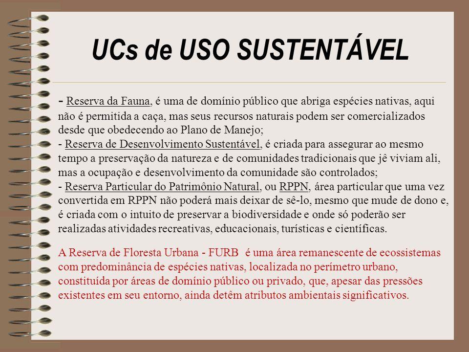 UCs de USO SUSTENTÁVEL