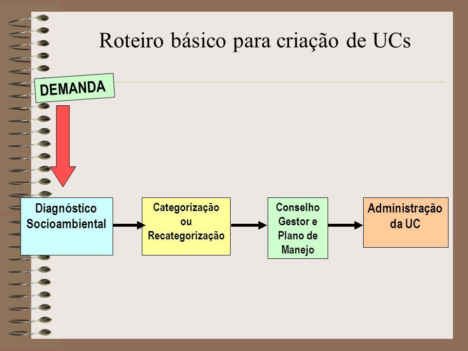Roteiro básico para criação de UCs