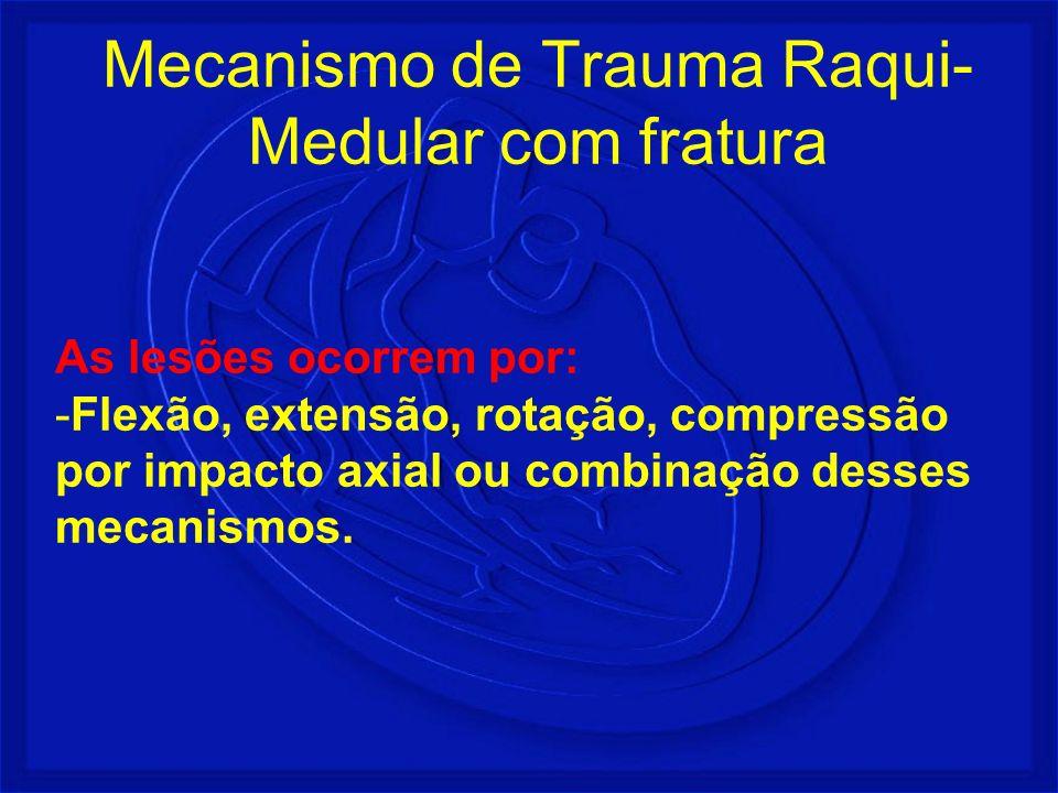 Mecanismo de Trauma Raqui-Medular com fratura