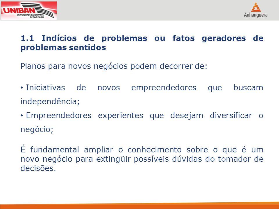 1.1 Indícios de problemas ou fatos geradores de problemas sentidos