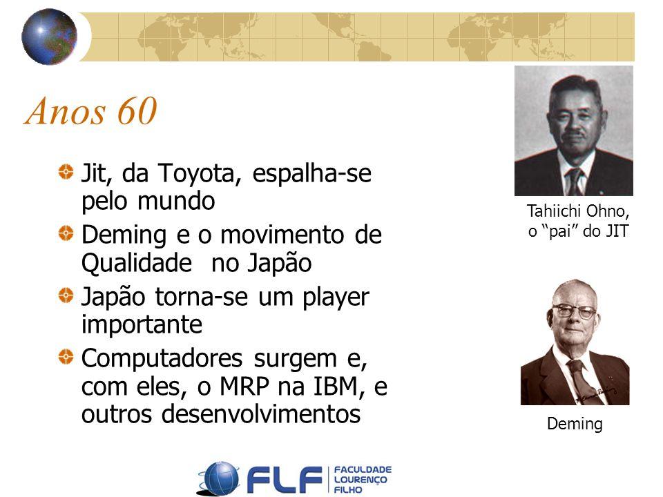 Anos 60 Jit, da Toyota, espalha-se pelo mundo