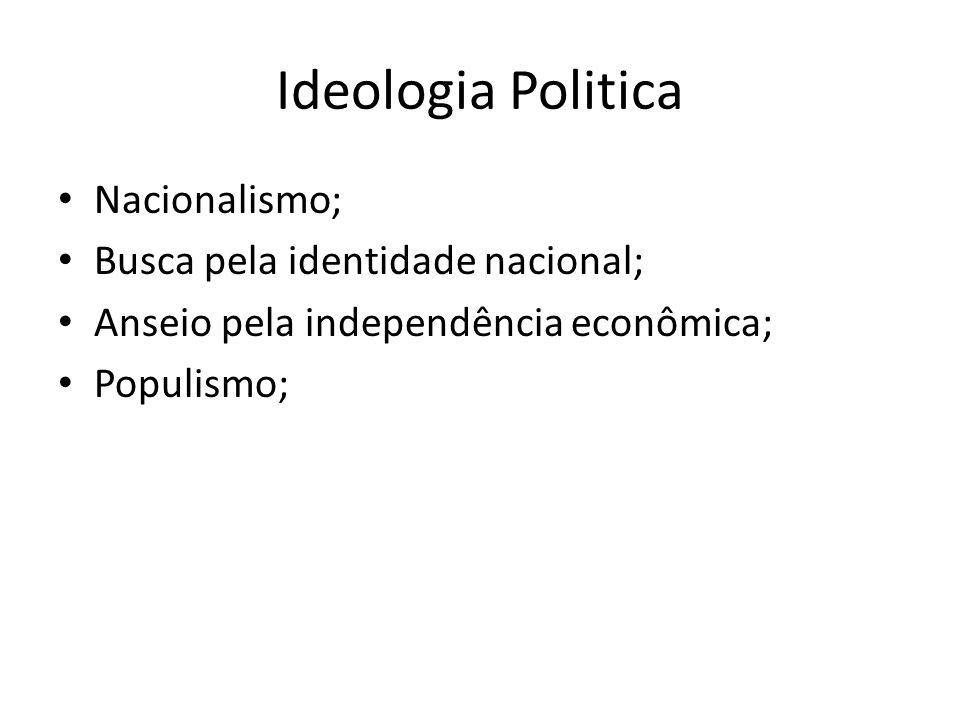 Ideologia Politica Nacionalismo; Busca pela identidade nacional;