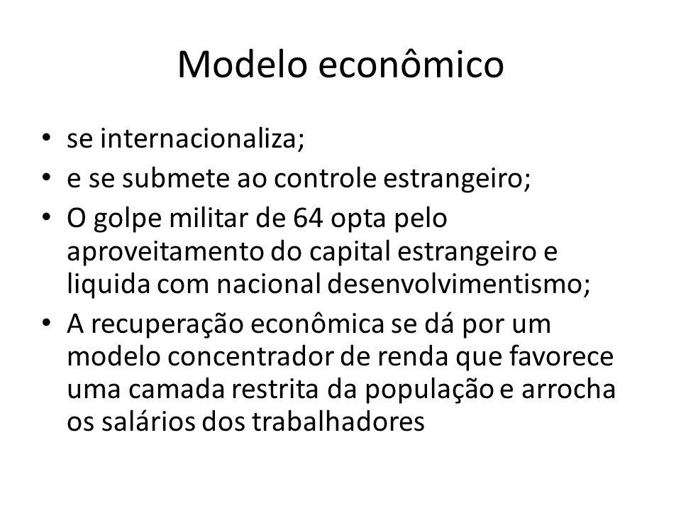 Modelo econômico se internacionaliza;