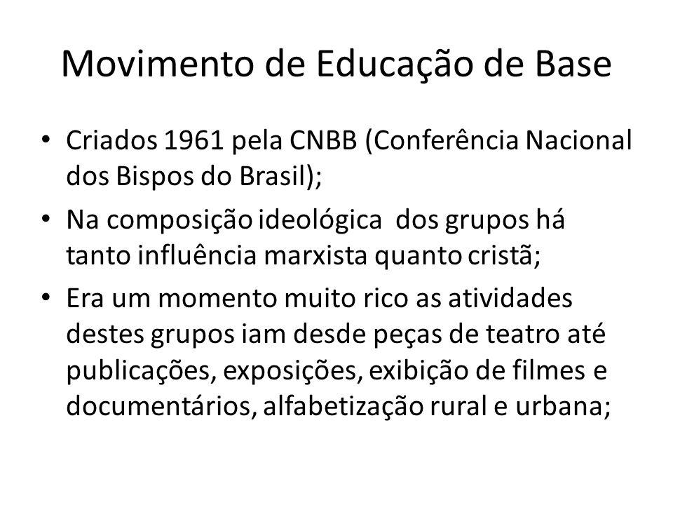 Movimento de Educação de Base