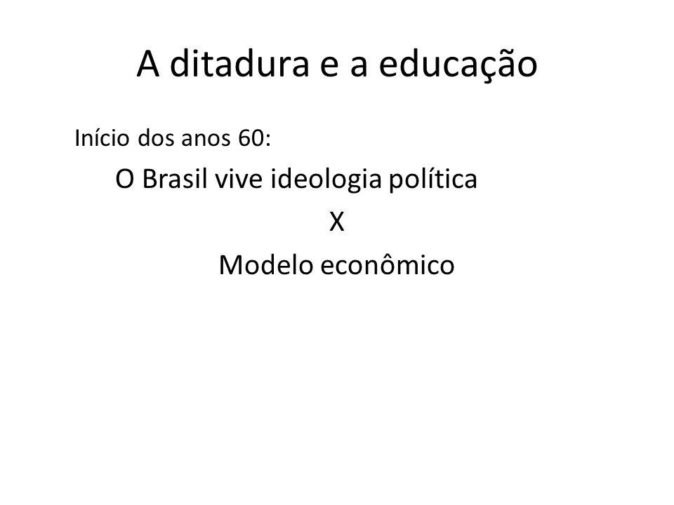 A ditadura e a educação O Brasil vive ideologia política X