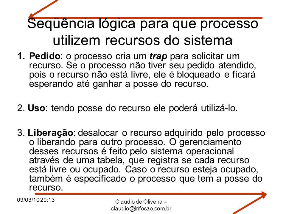 Seqüência lógica para que processo utilizem recursos do sistema