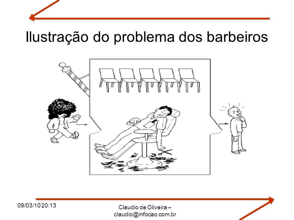 Ilustração do problema dos barbeiros