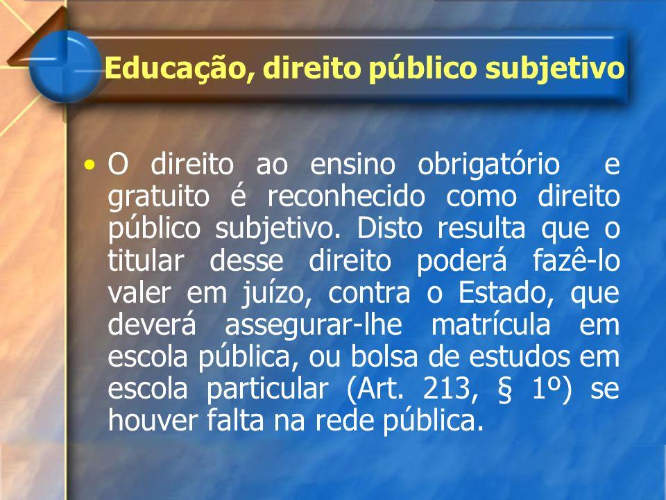 Educação, direito público subjetivo
