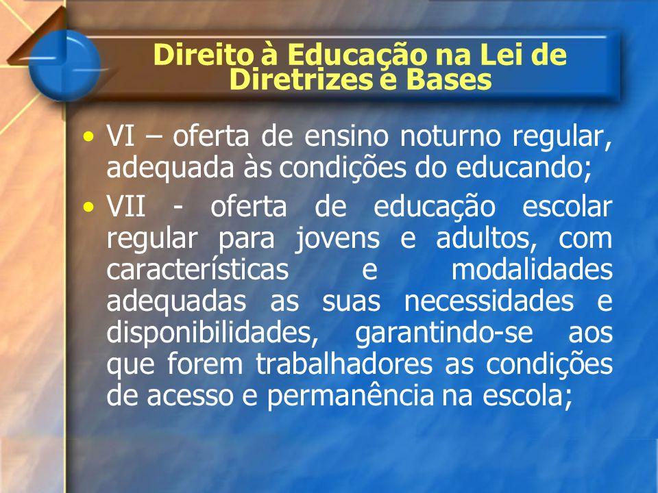 Direito à Educação na Lei de Diretrizes e Bases