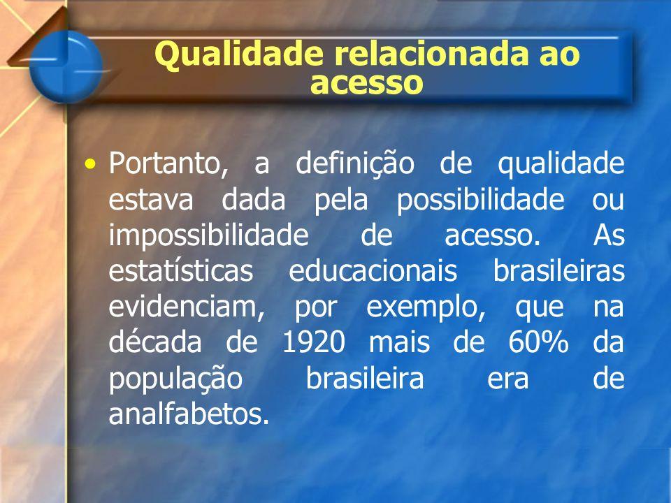 Qualidade relacionada ao acesso
