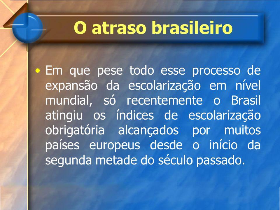 O atraso brasileiro