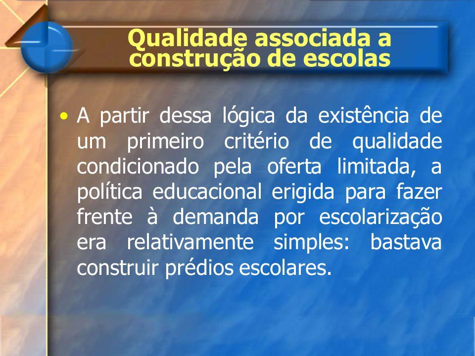 Qualidade associada a construção de escolas