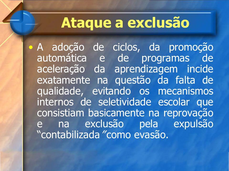 Ataque a exclusão