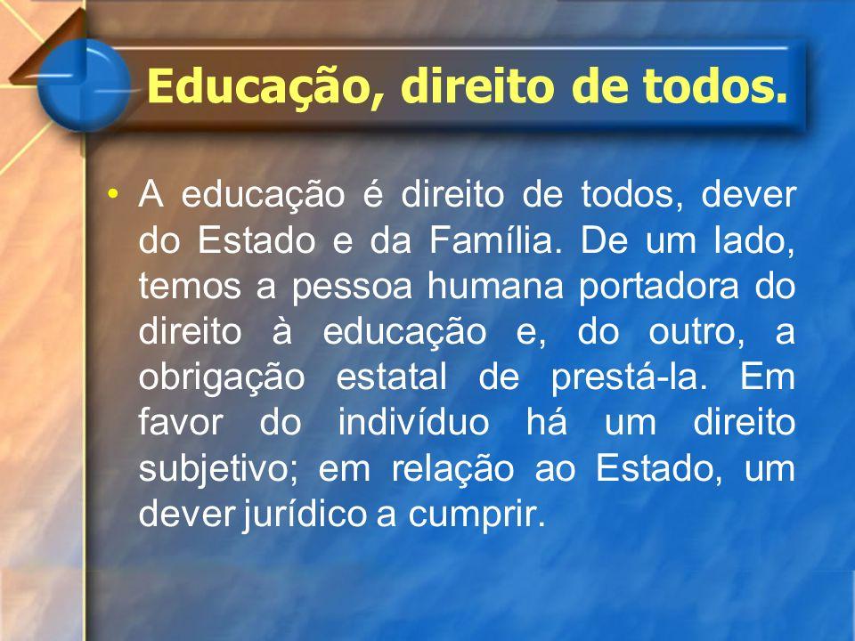 Educação, direito de todos.