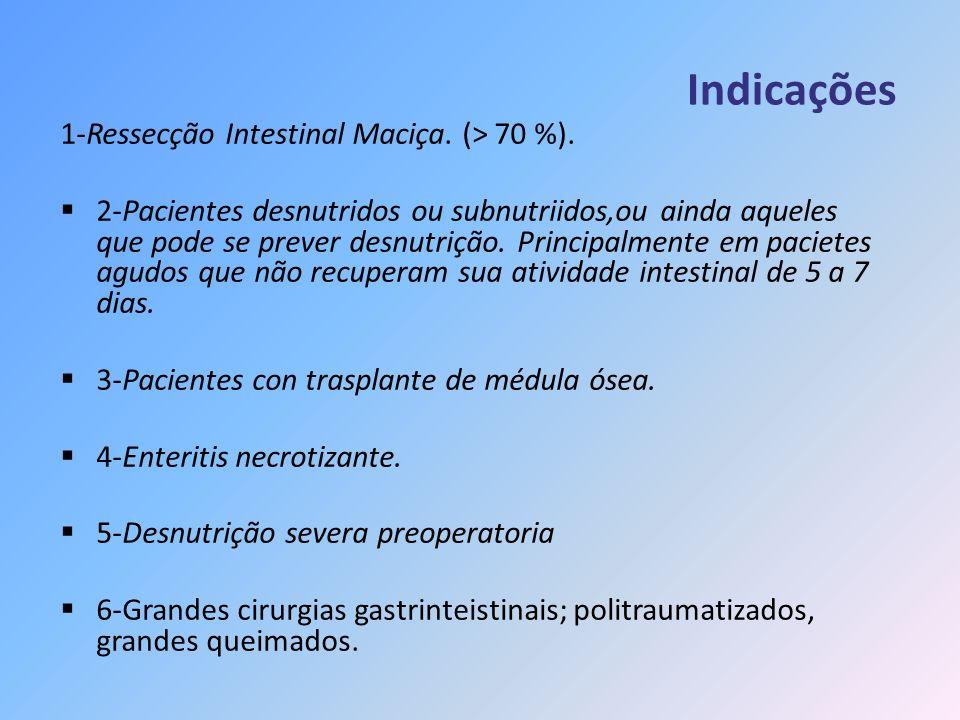 Indicações 1-Ressecção Intestinal Maciça. (> 70 %).