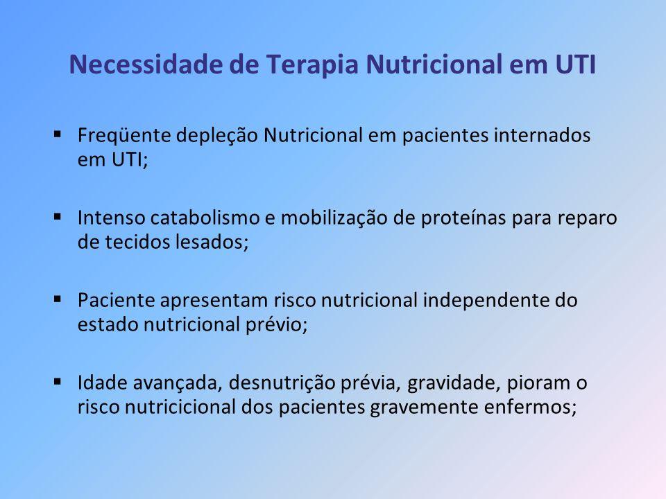 Necessidade de Terapia Nutricional em UTI