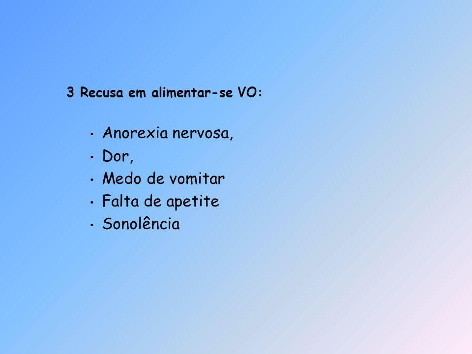 Anorexia nervosa, Dor, Medo de vomitar Falta de apetite Sonolência