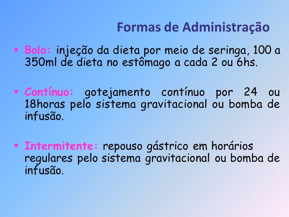 Formas de Administração