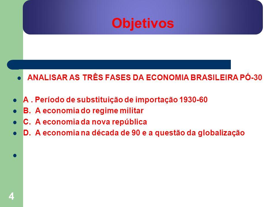 ANALISAR AS TRÊS FASES DA ECONOMIA BRASILEIRA PÓ-30