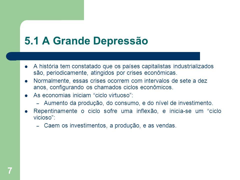 5.1 A Grande Depressão A história tem constatado que os países capitalistas industrializados são, periodicamente, atingidos por crises econômicas.