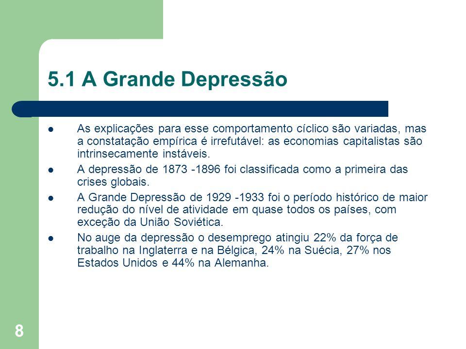 5.1 A Grande Depressão