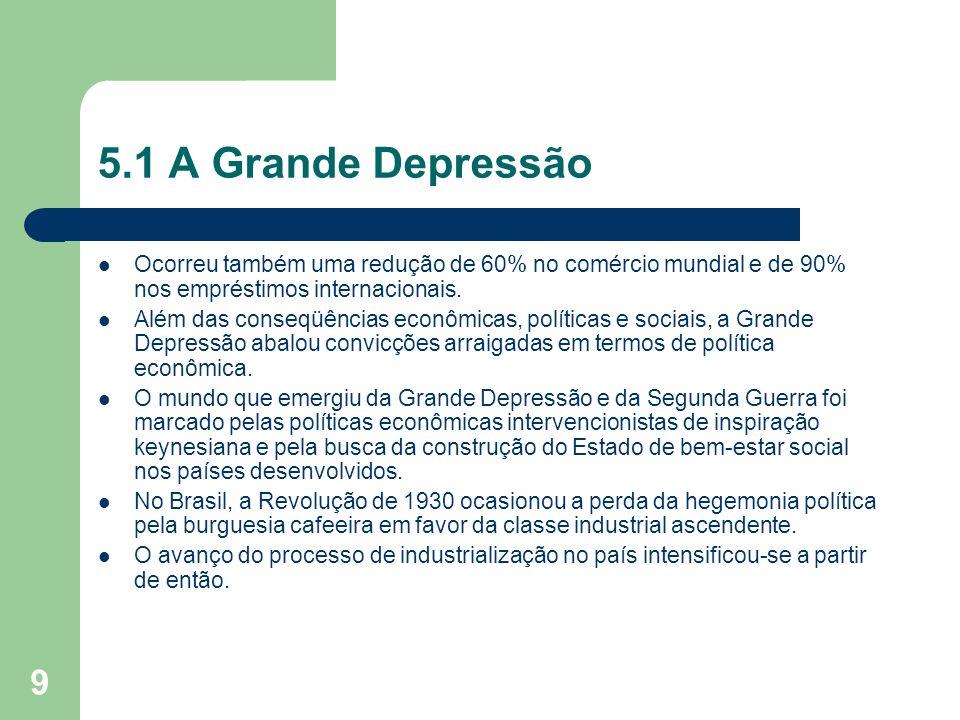 5.1 A Grande Depressão Ocorreu também uma redução de 60% no comércio mundial e de 90% nos empréstimos internacionais.