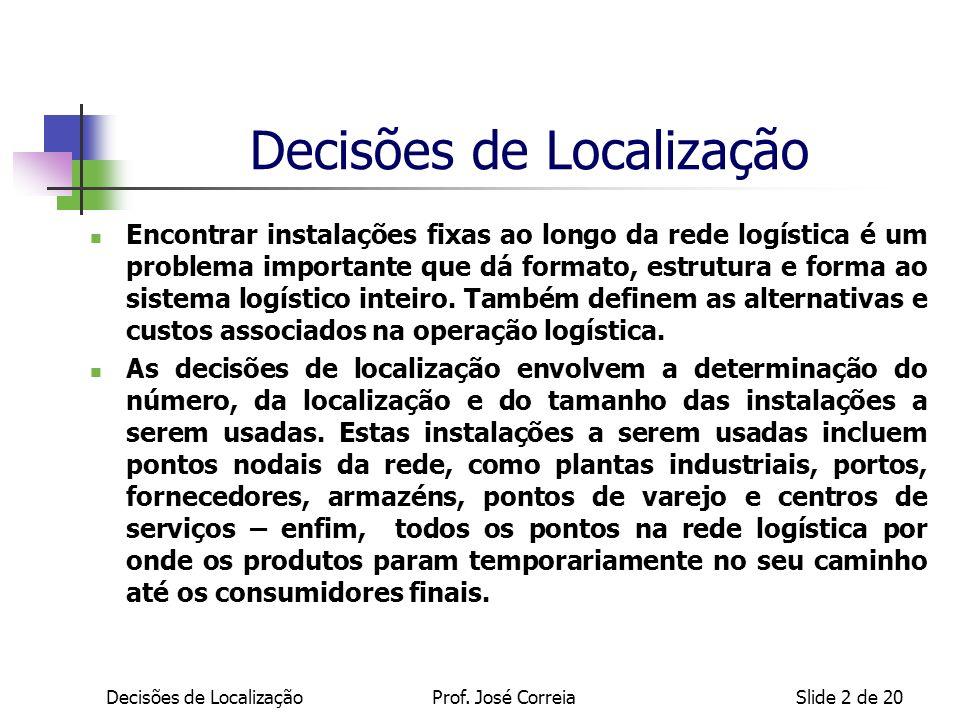 Decisões de Localização