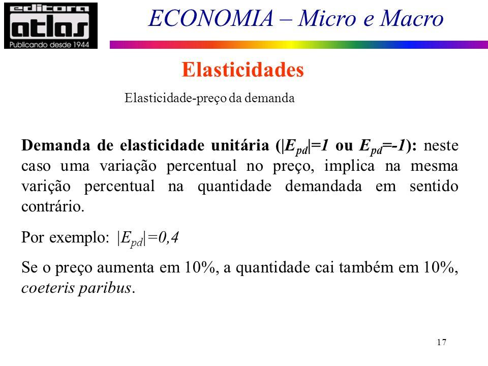 Elasticidades Elasticidade-preço da demanda.