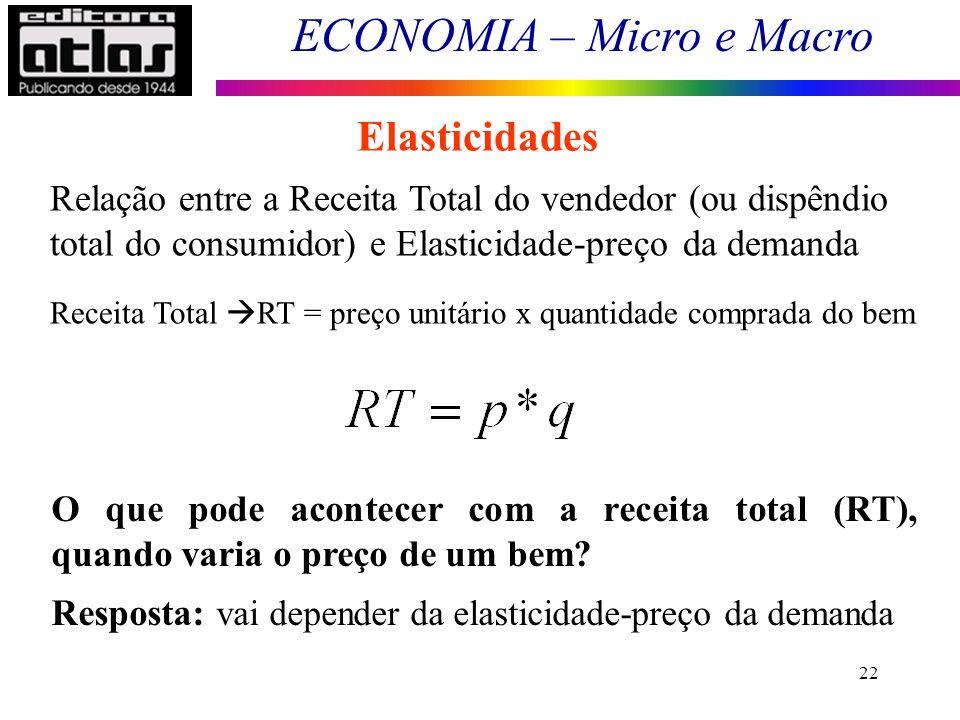 Elasticidades Relação entre a Receita Total do vendedor (ou dispêndio total do consumidor) e Elasticidade-preço da demanda.