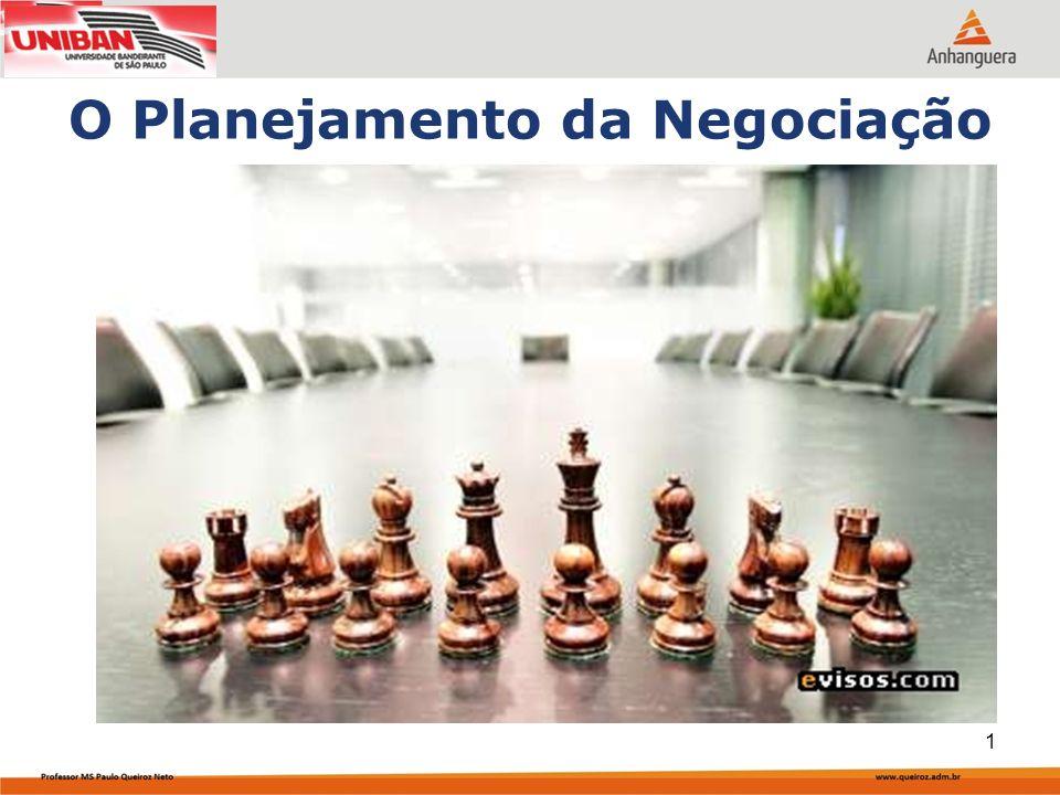 O Planejamento da Negociação