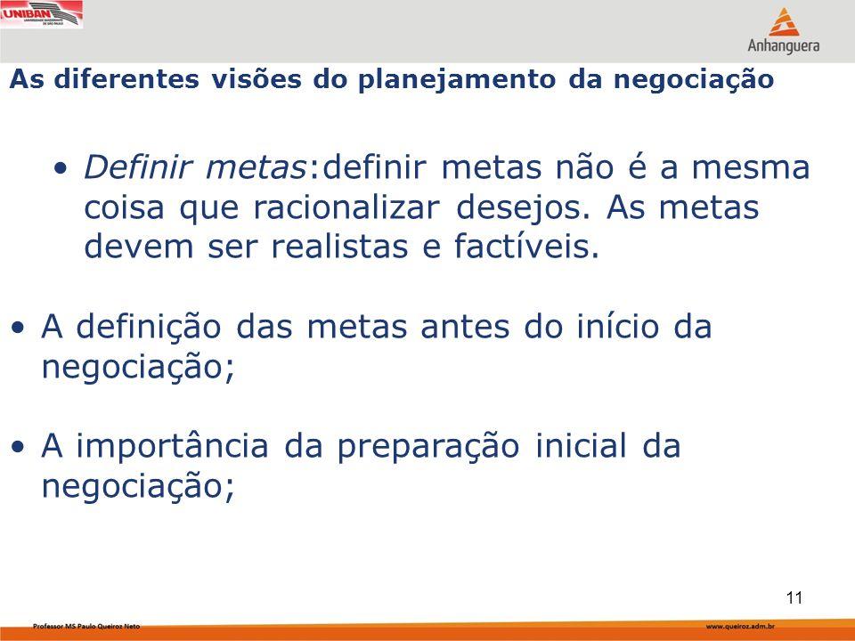 A definição das metas antes do início da negociação;