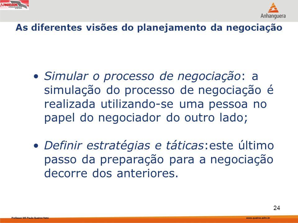 As diferentes visões do planejamento da negociação