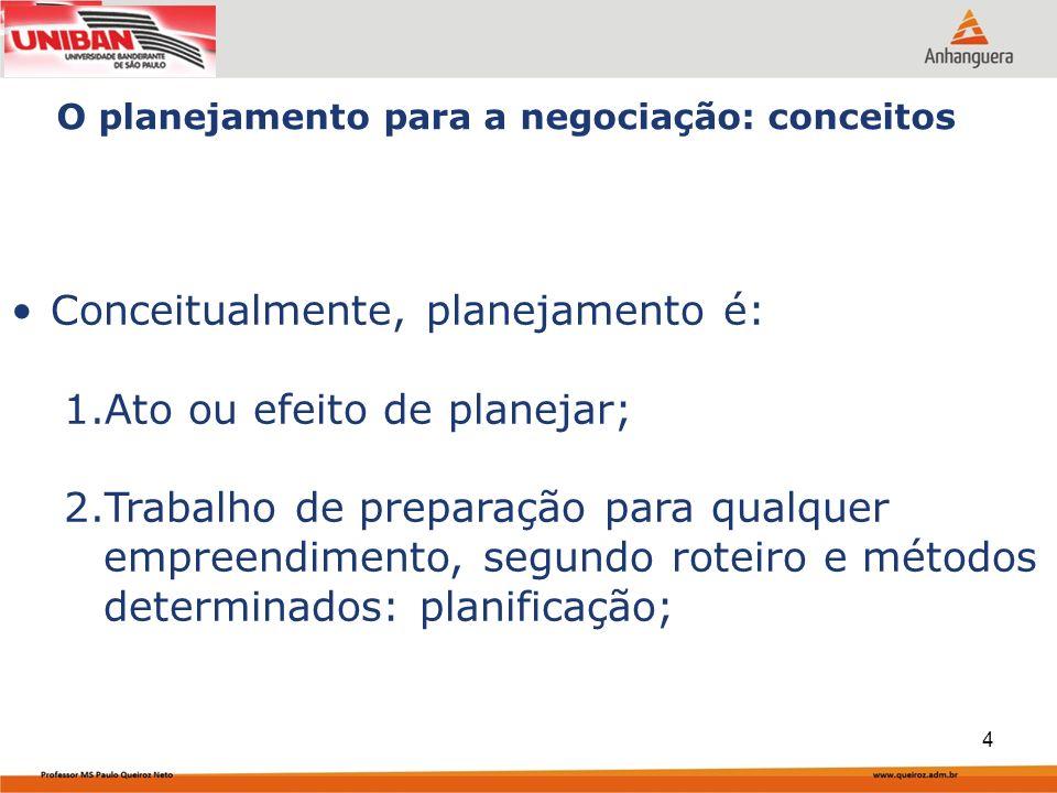 Conceitualmente, planejamento é: Ato ou efeito de planejar;